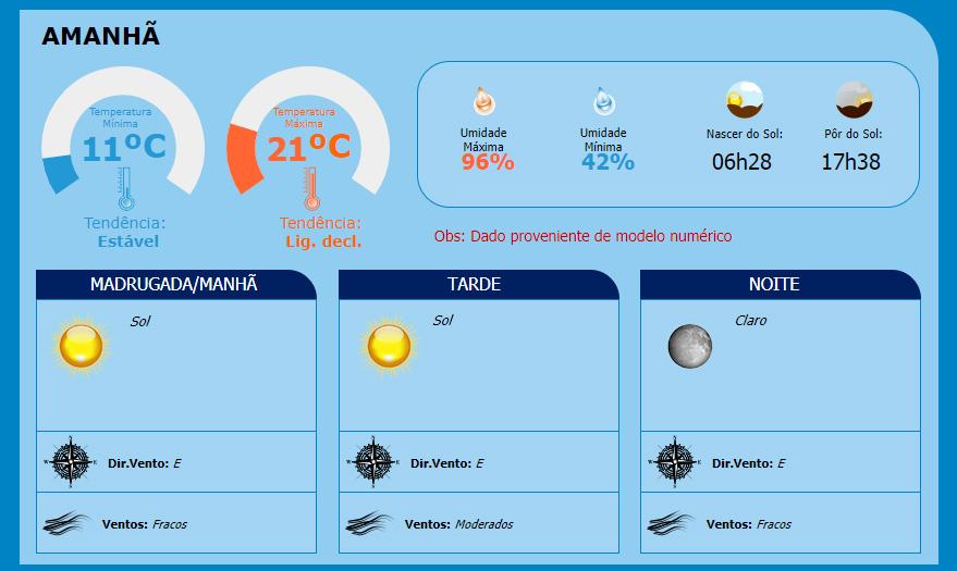Temperaturas voltam a cair em Sete Lagoas durante a semana