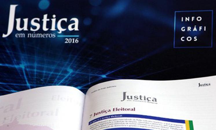 Justiça Eleitoral reduz mais de 13% das despesas em 2015
